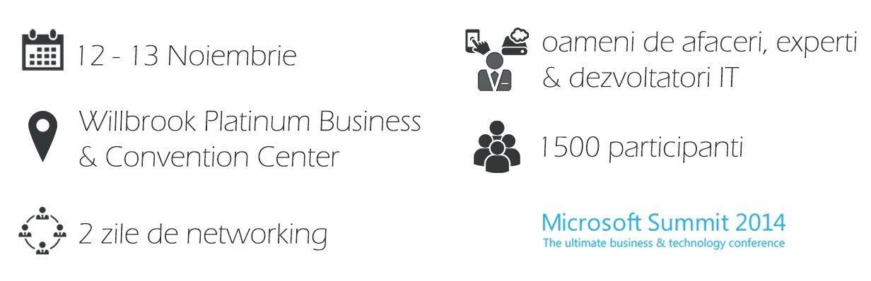 6. MS Summit - Ce inseamna inovatia in tehnologie